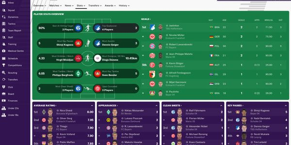 Football Manager 2019 – 01